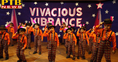Little Angels of INNOKIDS- Loharan added allure with their Colourful Presentation
