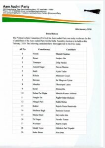 aap declared 70 candidates in delhi election Aam Aadmi Party