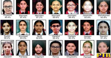 Students of Dips chain schools performed brilliantly in 10th results declared by CBSE Jalandhar